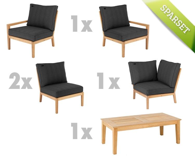gartenstuhl alexander rose roble mittelelement. Black Bedroom Furniture Sets. Home Design Ideas